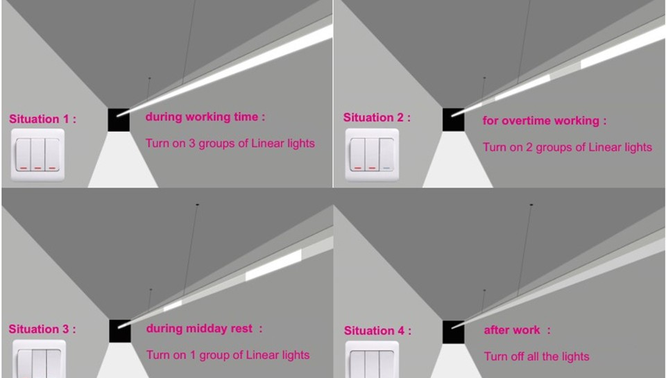 New Light Solution For warehouse application